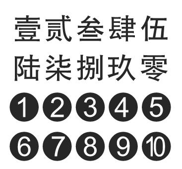 数字字体Rope Sequence Numbr HT.ttf